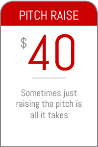 Raise your pitch for only $40!